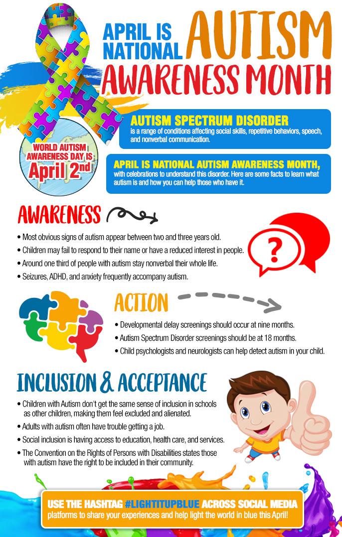 autism awareness month infographic
